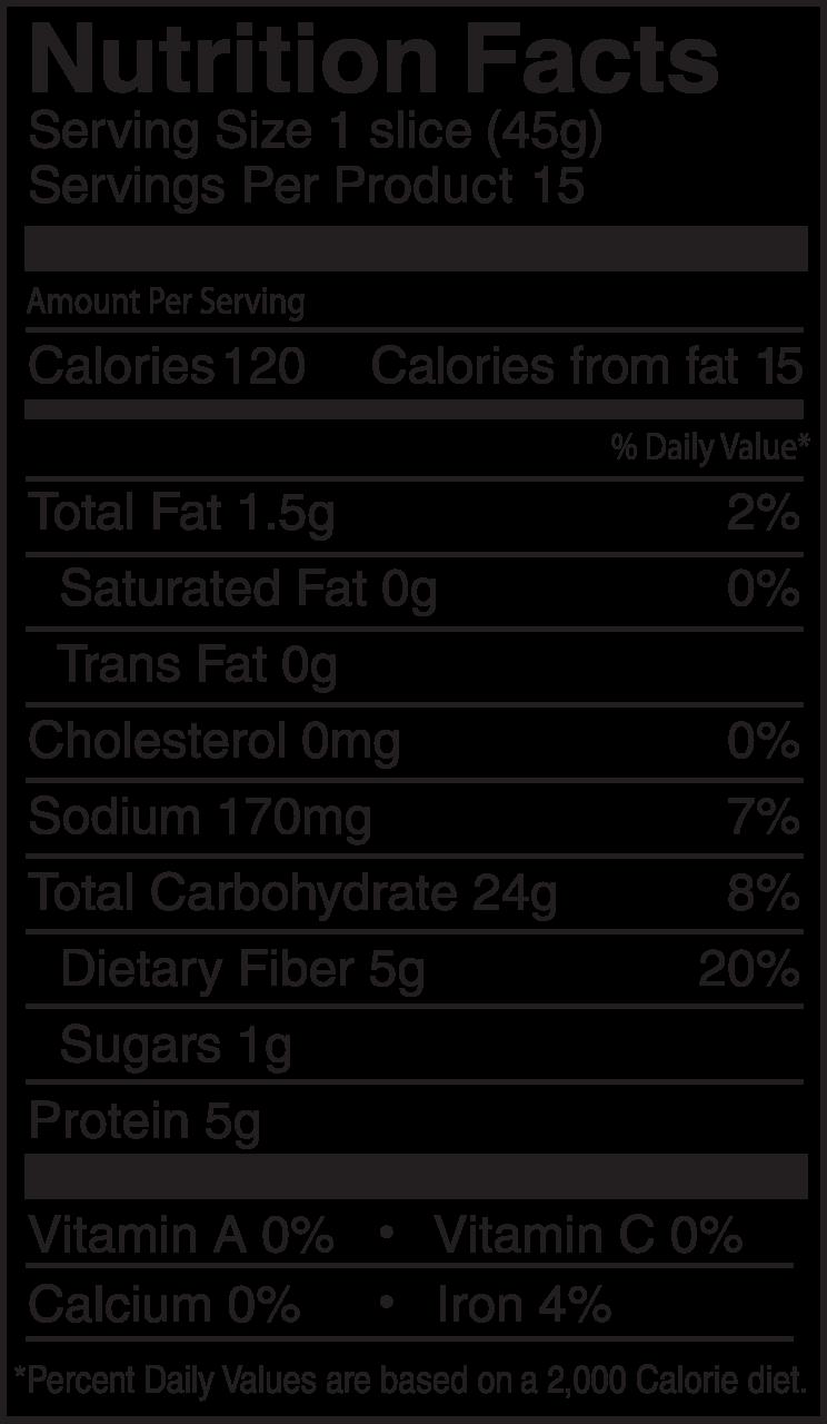 GG-Multigrain-Nutrition-Sheet - Papa Pita